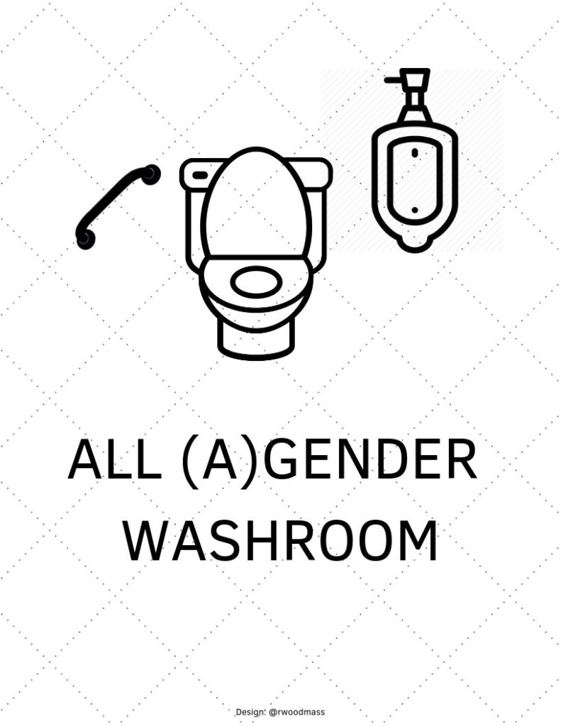 Inclusive Washroom Sign with Toilet, Bar, and Urinal